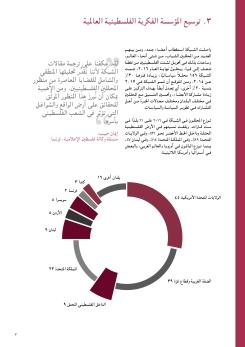 AS_2016report_Arabic_Final_Inside