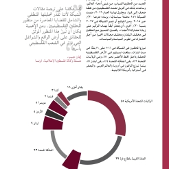 AS_2016report_Arabic_Final_Inside